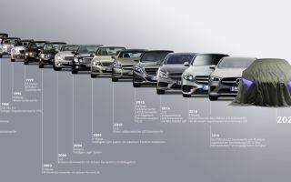 Mercedes-Benz: история прогресса на протяжении десятилетий