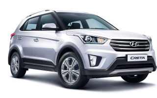 Hyundai Creta 2018 комплектации и цены