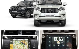 Причины популярности навигатора Toyota Prado 150 Android среди водителей