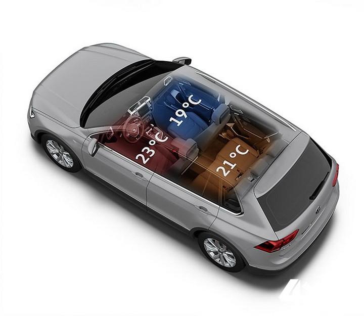 Volkswagen Tiguan вид сверху салон