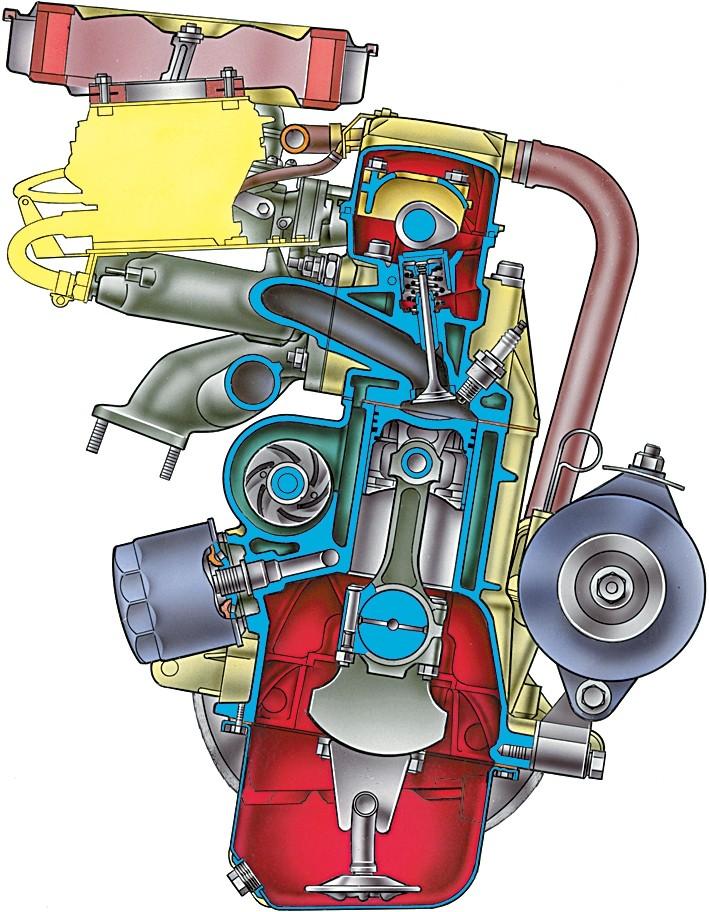 принцип работы карбюраторного двигателя схема