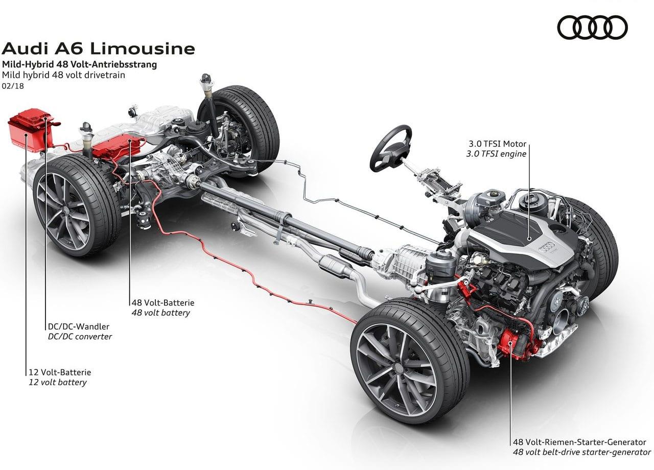 Audi A6 подвеска