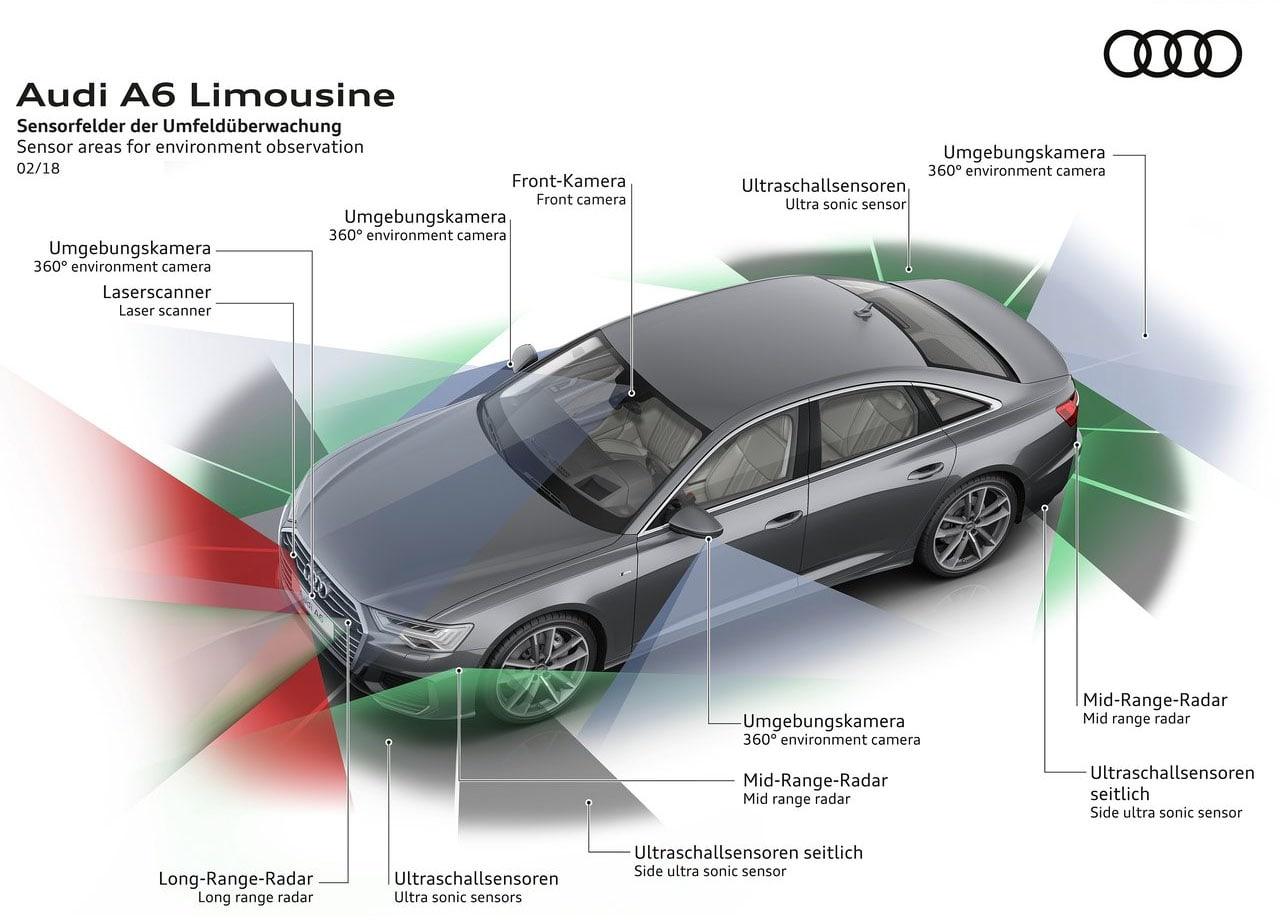Audi A6 технические характеристики