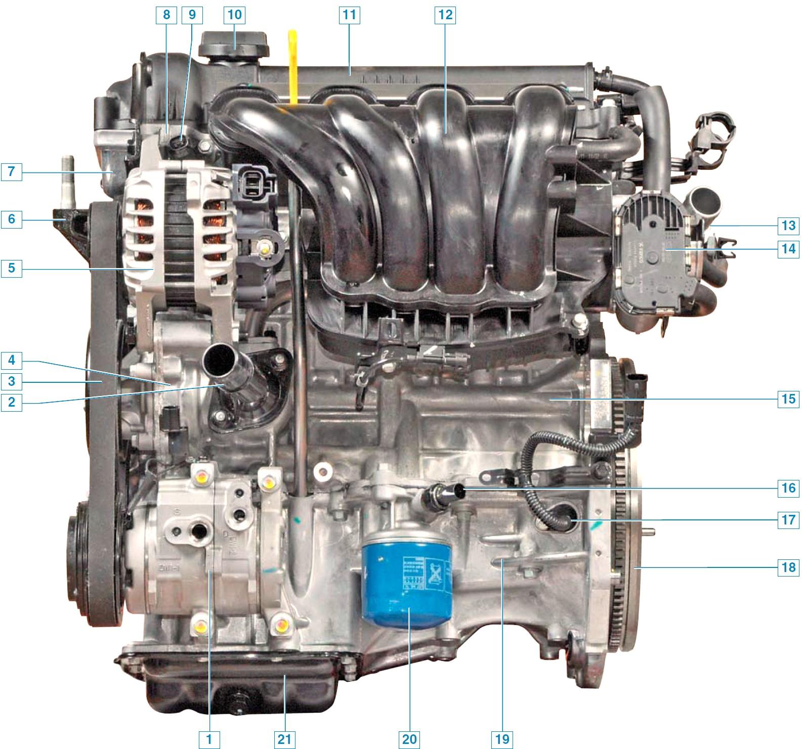 солярис двигатели