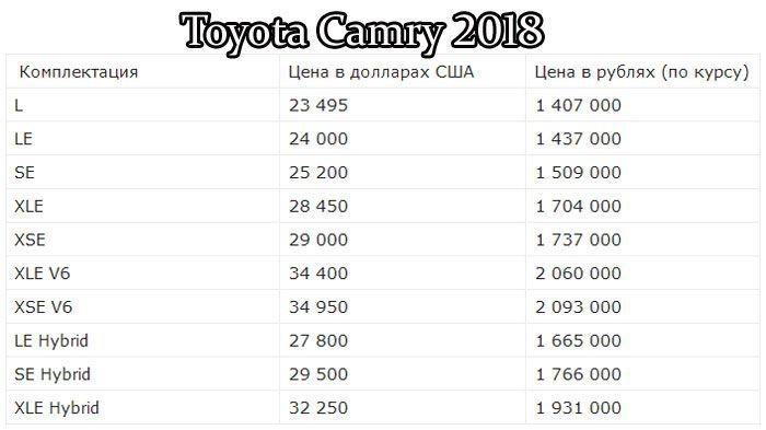 Toyota Camry цена комплектация