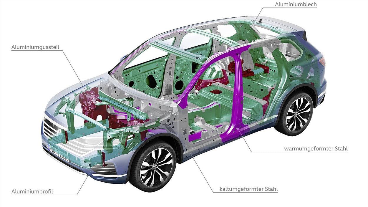VolkswagenTouareg 3 кузов