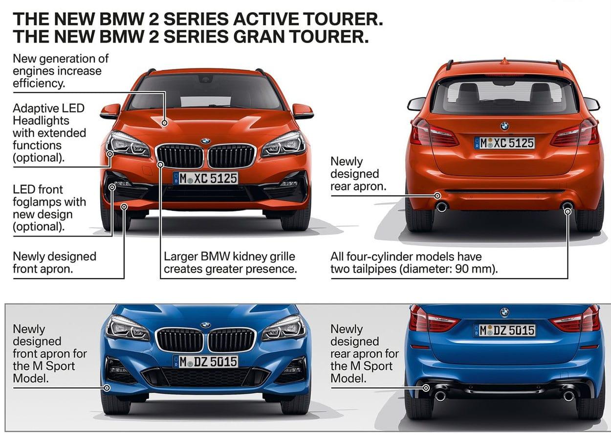 BMW 2-Series Active и Gran Tourer фото краткий дайджест обзор