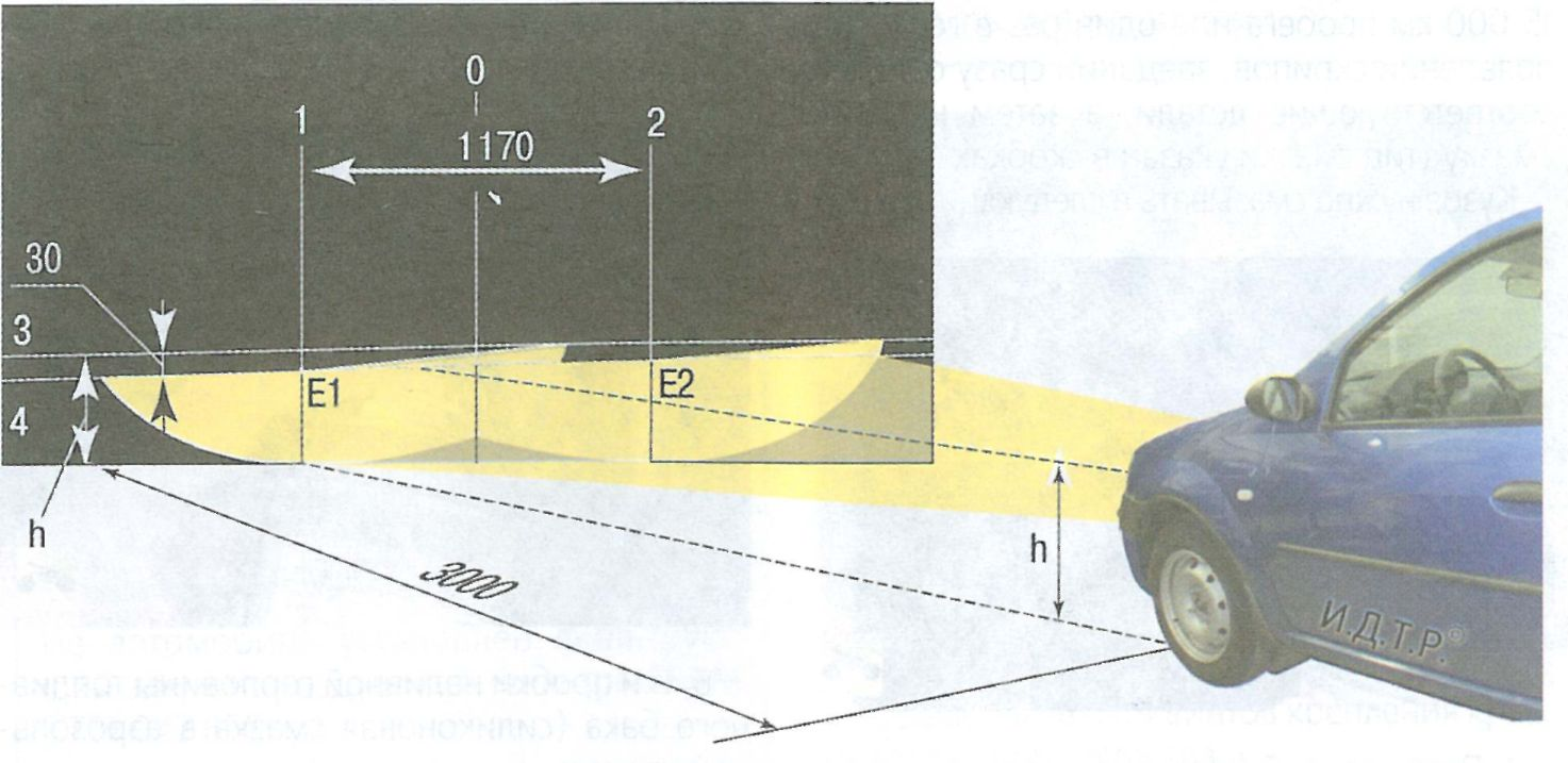 регулировка фар Солярис схема