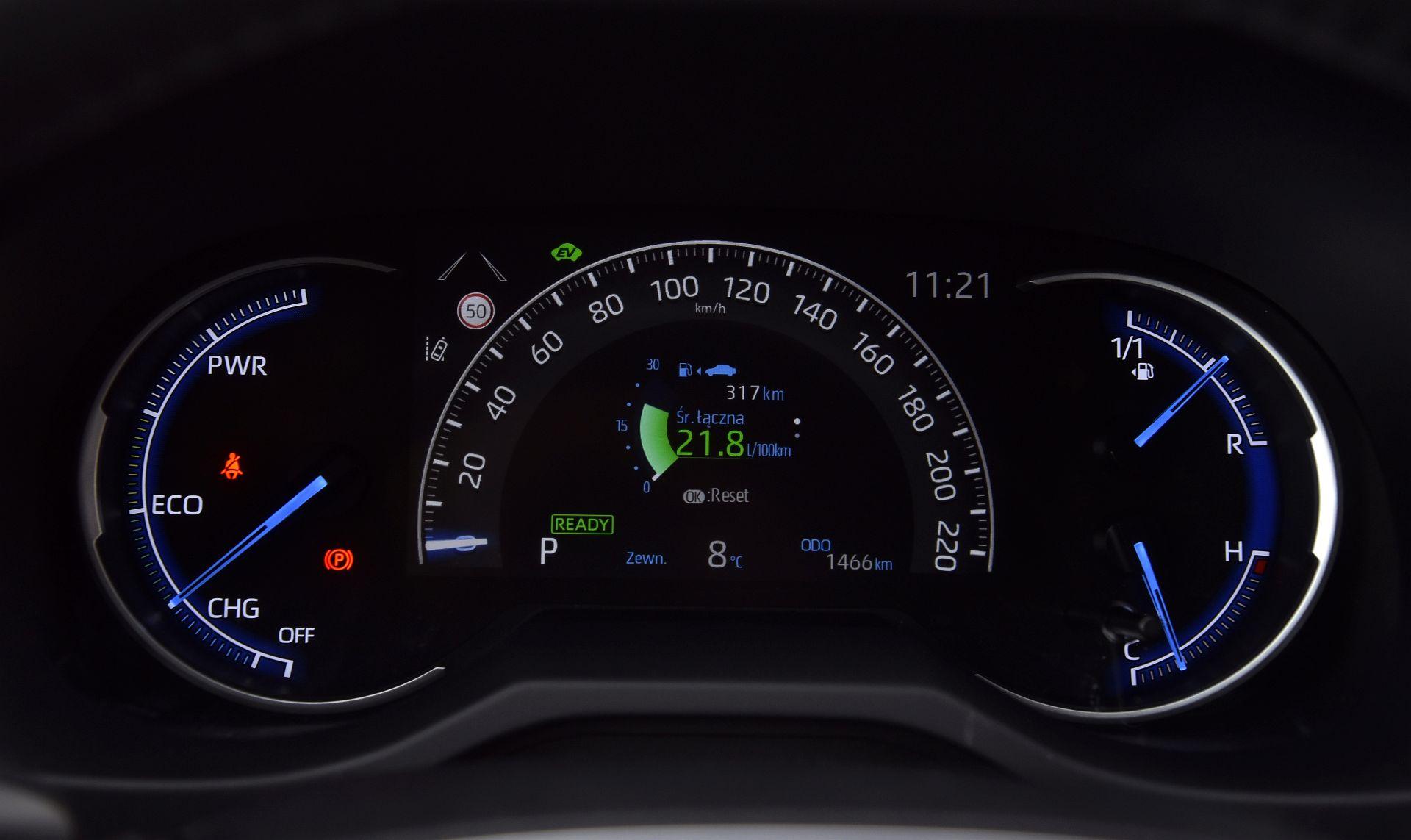 Toyota RAV4 2.5 вид панель приборов